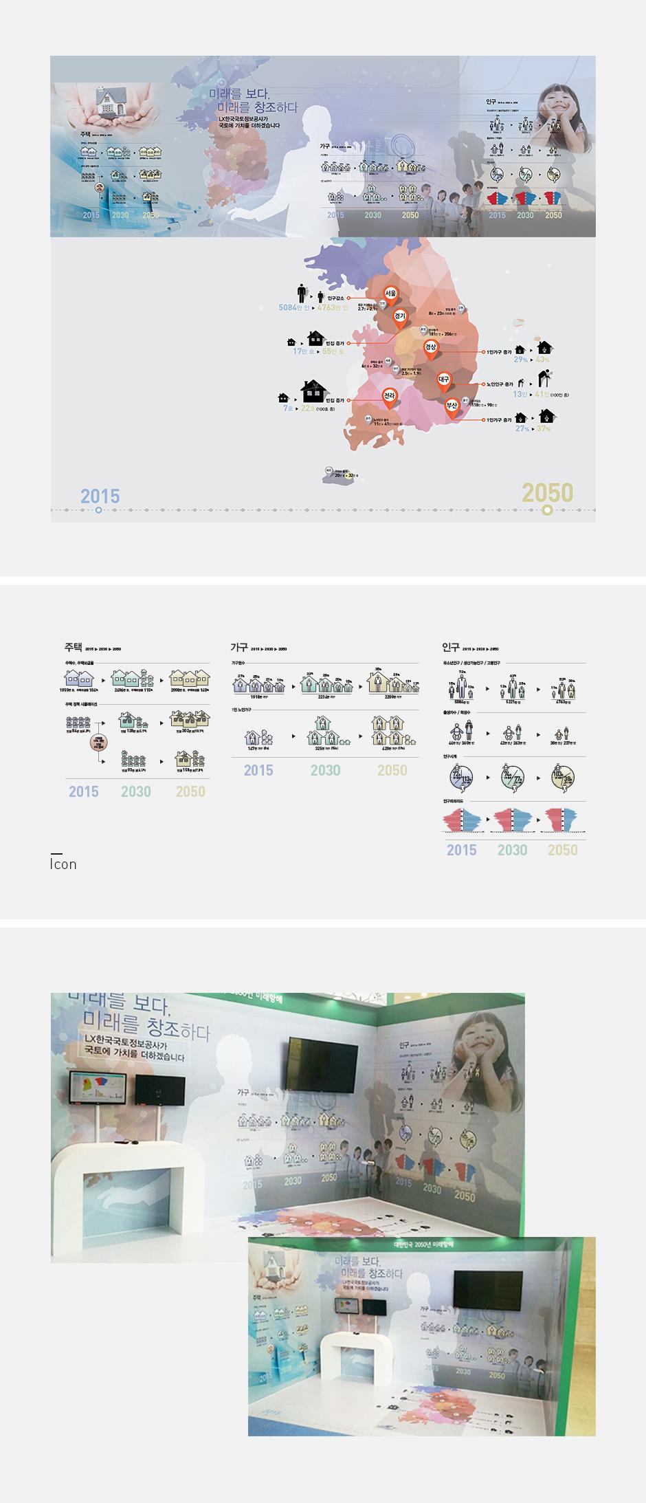 2016_ LX한국국토정보공사_2050 대한민국 미래보고서 부스 디자인