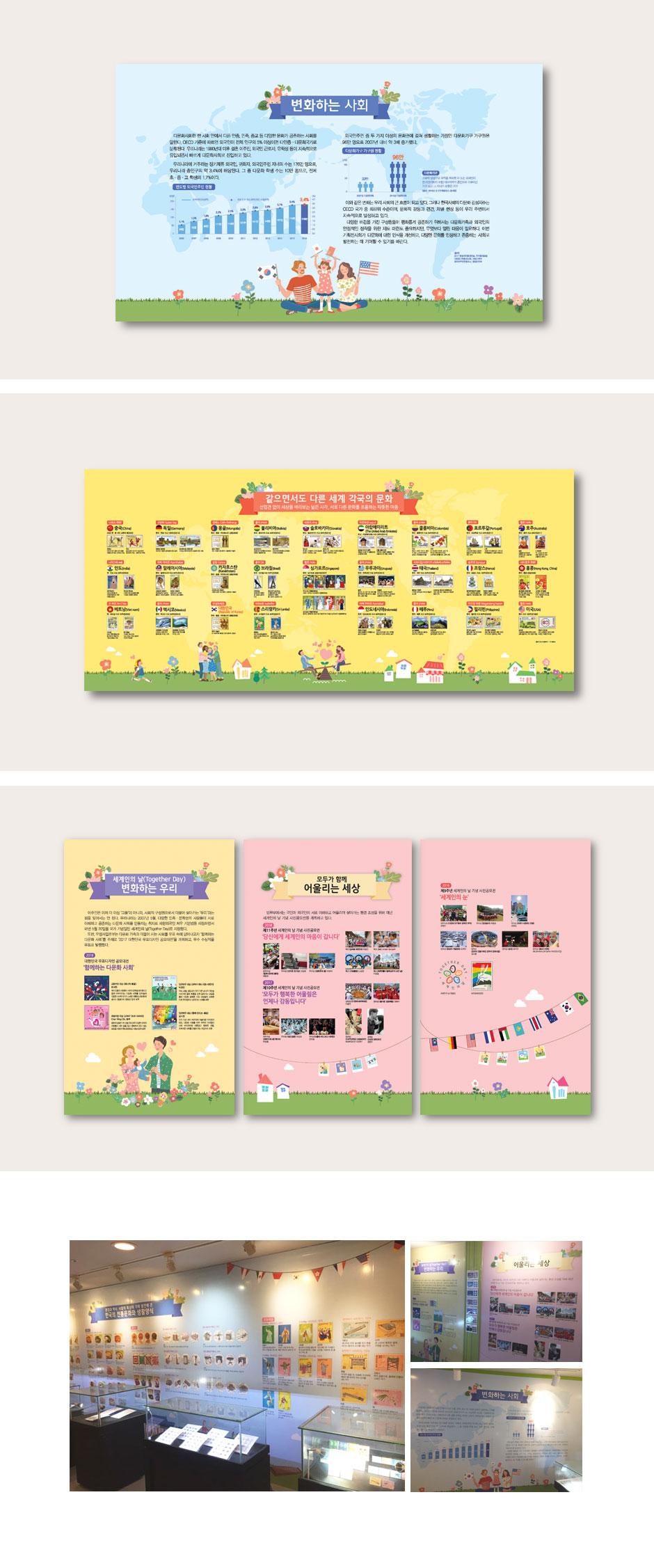2018_Korea Postal Service Agency 2018 World Day Stamps history exhibition banner design